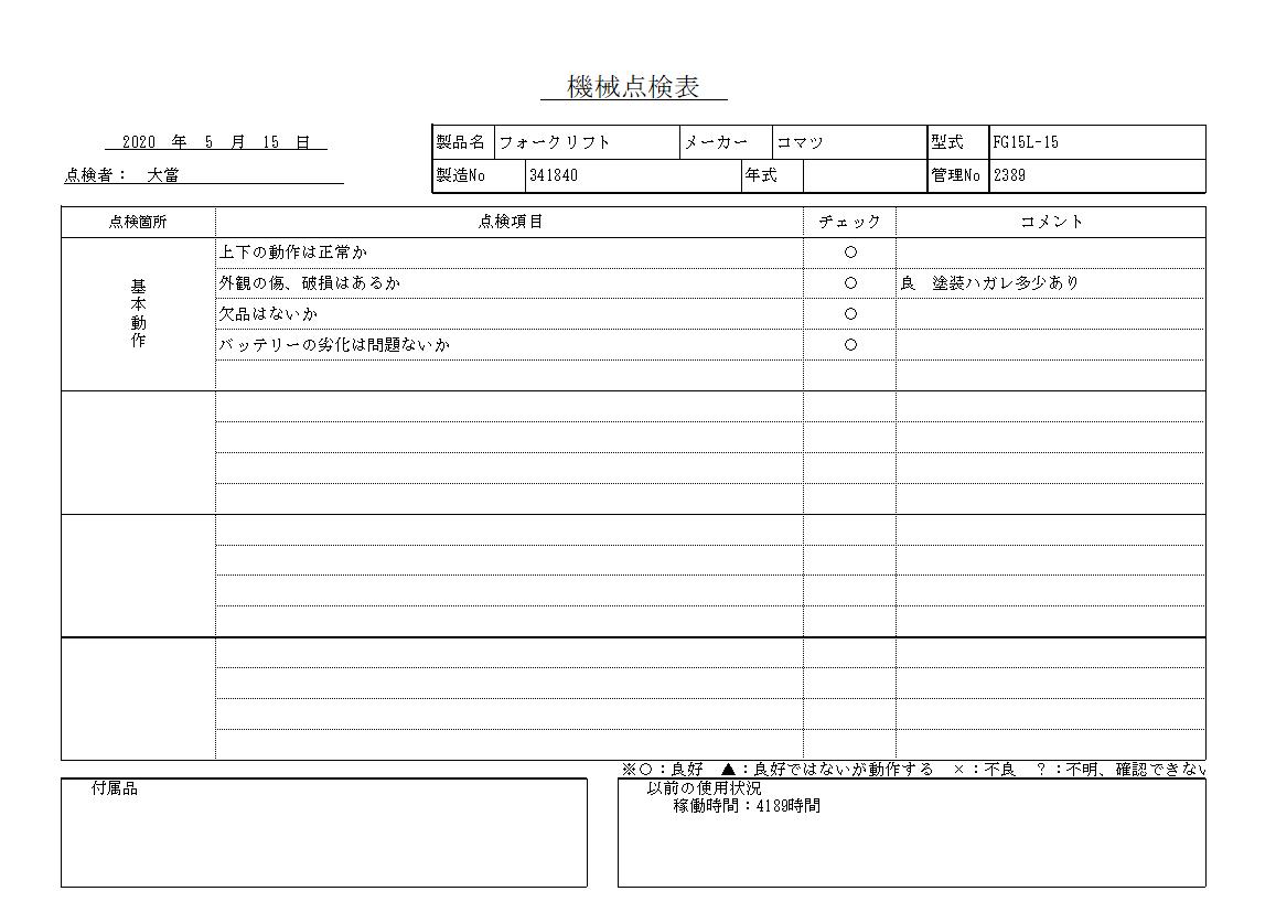 フォークリフト コマツ FG15L-15中古