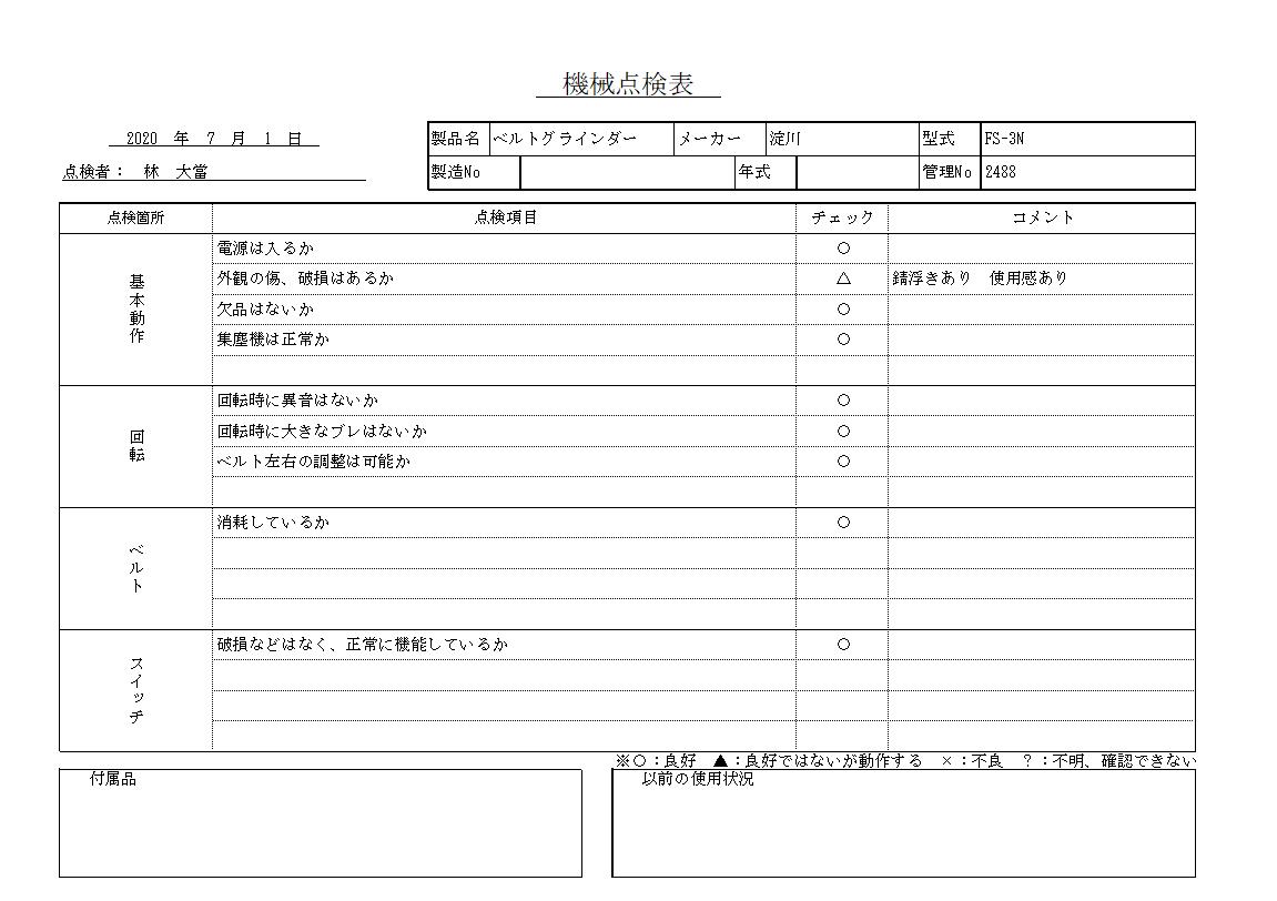 ベルトグラインダー 淀川 FS-3N中古