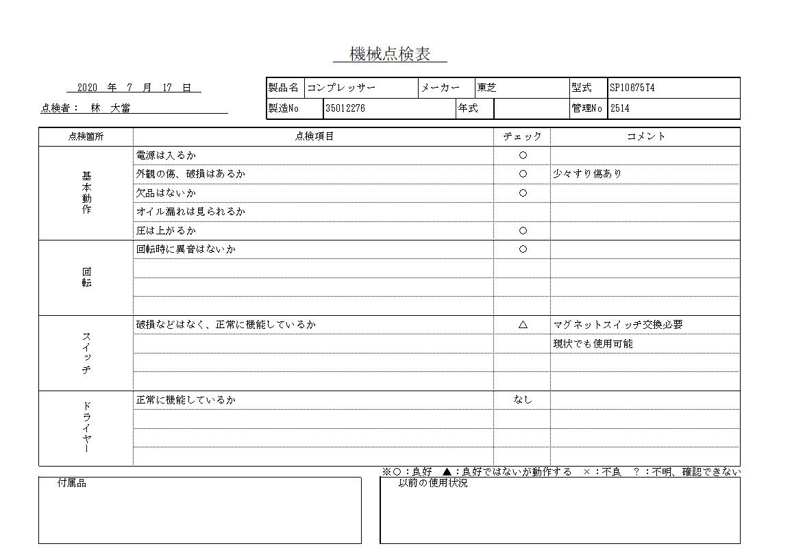 コンプレッサー 東芝 SP106-75T4中古