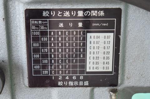 自動ボール盤 ブラザー工業 AD2-121中古